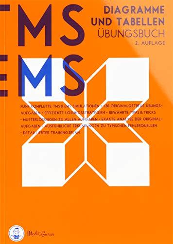 Medizinertest TMS / EMS 2020 I Diagramme und Tabellen I Übungsbuch für den Medizin-Aufnahmetest in Deutschland und der Schweiz I Zur idealen Vorbereitung auf den Test für medizinische Studiengänge