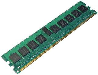 Memory Upgrades Memory DDR MEM2821-256U512D-AO 256 MB