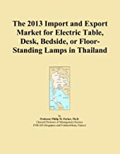 The 2013 Import and Export Market for Electric Table, Desk, Bedside, or Floor-Standing Lamps in Thailand
