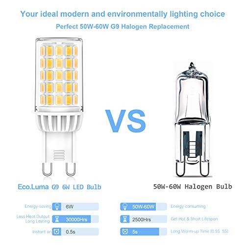 Eco.Luma Bombillas LED