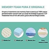 Zoom IMG-2 recci topper memory foam 6cm