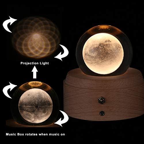 Rotating light box _image3