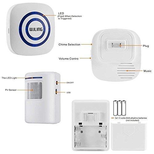 Wjling Motion Sensor Alarms