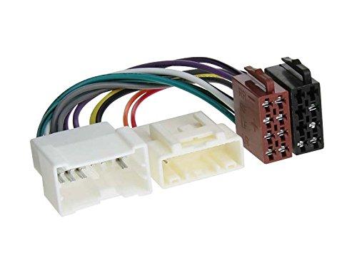 ACV 1252-02 Radioanschlusskabel für Dacia/Mercedes/Renault/Opel