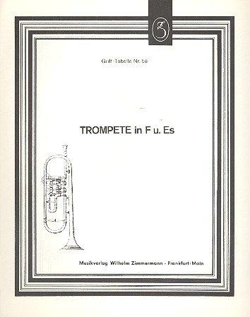 Grifftabelle für Trompete in F und Es