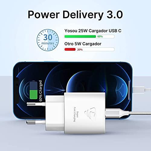 Yosou Cargador USB C,25W Cargador iPhone Carga Rápida PD 3.0 Tipo C y Cable 2M para Cargador Rapido para iPhone 13/13 Pro/13 Pro Max/13 Mini/12/12 Pro/12 Pro Max/12Mini/11/11 Pro MAX/SE 2020/X/iPad