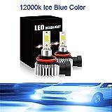 Luz LED M2 LED Faro de Coche H4 H7 H1 H8 H11 9005 HB3 9006 HB4 9012 H27 Lév LED LED LED LED H4 H7 Turbo Motocicleta Bombilla LED (Emitting Color : 12000K Ice Blue, Socket Type : H4/9003/HB2 Hi/Lo)