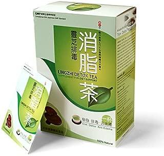 Best lingzhi diet tea Reviews