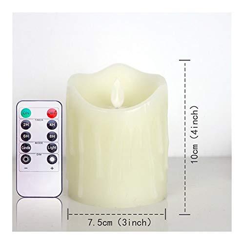 JYSLI - Velas LED flexibles de color marfil con control remoto, velas aromáticas con batería de Bougie eléctricas, decoración de bodas, impermeable (color: 75 x 100 mm)