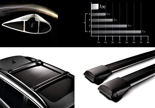 HippoBar Aerodinamica & Bloccabile Barre Portatutto per Jeep Renegade 2015 Present Anodizzato Nero