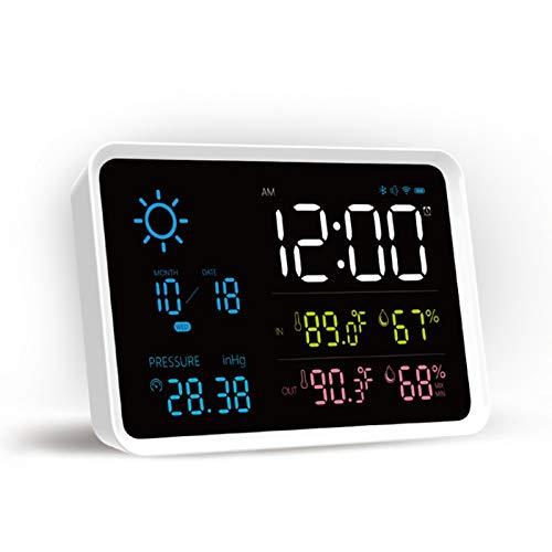 MUYEY Estación meteorológica Profesional inalámbrico con Sensor de Exterior, pluviómetro, previsión del...