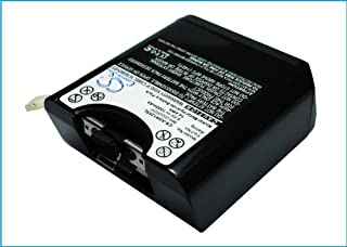 Battery Replacement for Sony RDP-XF100IP, XDR-DS12iP Part NO NH-2000RDP