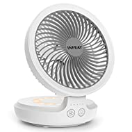 【USB Desk Fan & Night Breathing Light】 It's an USB desk fan for indoor / outdoor use, but also can be worked as night light, breathing night light with a breeze makes baby sleep peacefully. You should have a desk fan for home or office to stay in coo...