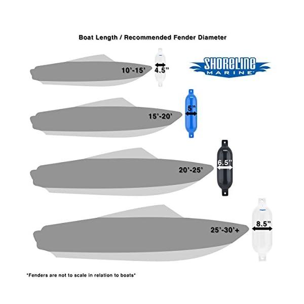 Shoreline Marine Unisex's Boats Anchoring Docking Fenders, Multi, One Size