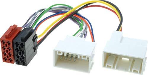 Fiche ISO Autoradio AI62 compatible avec HYUNDAI KIA ap10