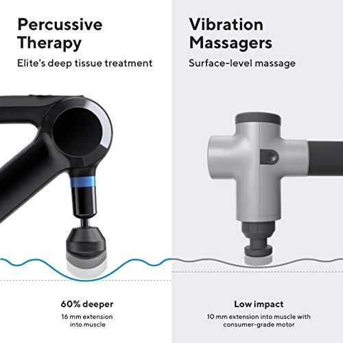 Theragun Elite - All-New 4th Generation Percussive Therapy Deep Tissue Muscle Treatment Massage Gun…