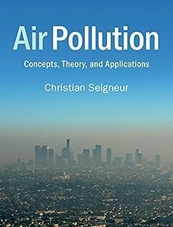 Ppt Presentation On Air Pollution