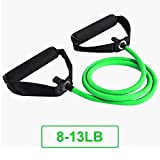 SHDEXIA Exerciseur Bande élastique de Sport, 120 cm Yoga Corde de Traction en Caoutchouc Crossfit Workout Expander Bands ElasticTraining Rubber Fitness Belt Resistance, Vert