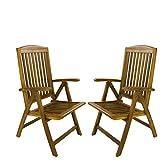 Edenjardi Pack 2 sillones para terraza reclinables y Plegables, Madera Teca Grado A, Tamaño: 62x70x107 cm, Tratamiento al Agua aplicado