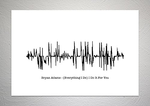 Funky Art Prints - Stampa Fotografica con Motivo Bryan Adams - Everything I Do It for You, Formato A4