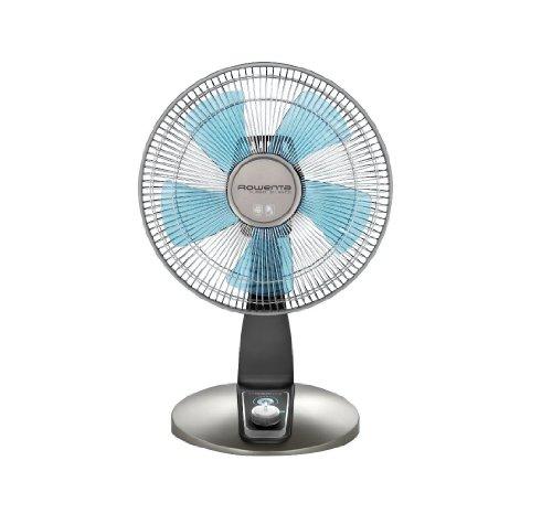 best quiet fans for bedroom