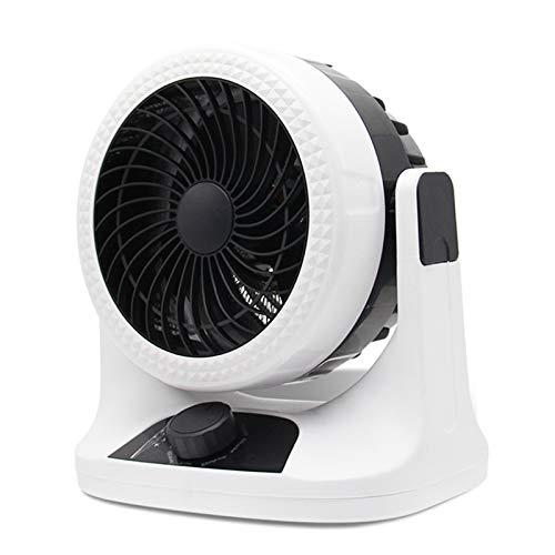 Calefactor Comfort Compact Calefactor 3 Modos termostato Protección sobrecalentamiento Sistema antivuelco Calefactor eléctrico función Silence Turboventilador Bajo Consumo fácil de Transportar