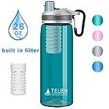 TEUEN Wasserfilter Trinkflasche 770ml Wasserflasche mit Filter Entfernt Bakterien & Protozoen, Camping Wasseraufbereitung Trinkwasser Portabler Wasserfilter Outdoor Survival Trinkwasserfilter (Grün)