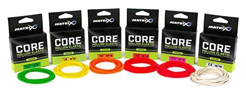 Matrix Core Elastic