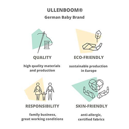 Baby Bettbezug von ULLENBOOM® von...