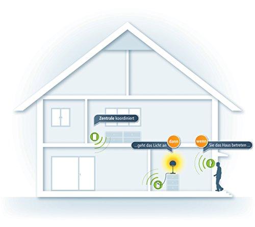 devolo Home Control Starter Paket (Z-Wave Hausautomation, Haussteuerung per iOS/Android App, einfache Installation, Smart Home Starter Set: Zentrale, Schaltsteckdose, Türkontakt, Fensterkontakt) - 4