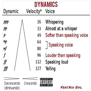 Dynamics (feat. Kid Evil)