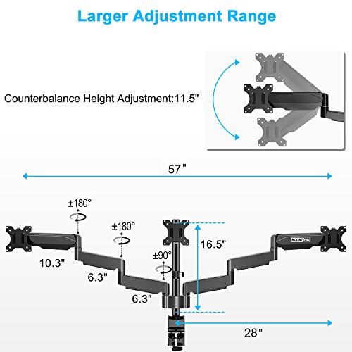 MOUNTPRO Triple Monitor Desk Mount - Articulating Gas Spring Monitor Arm, Removable VESA Mount Desk Stand w   ith Clamp and Grommet Base - Fits 13 to 27 Inch LCD Computer Monitors, VESA 75x75, 100x100