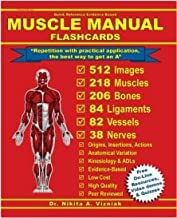 Muscle Manual Flashcards 2nd Edition