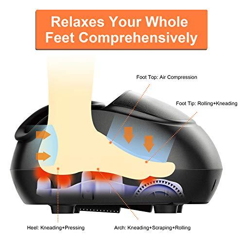 RENPHO Shiatsu Foot Massager Machine