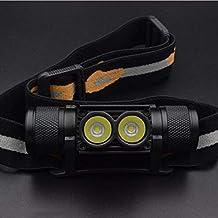 Hoofd Zaklamp 1100LM LED Koplamp Mini Wit Licht Hoofd Zaklamp USB Oplader 18650 Batterij Koplamp Camping Jacht Zaklamp