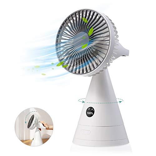 E-More Ventilador USB Pequeño de Mesa Portátil, Silencioso Ventilador con Bateria Recargable para Escritorio,Cama/Camping/Coche/Oficina/Aire Libre