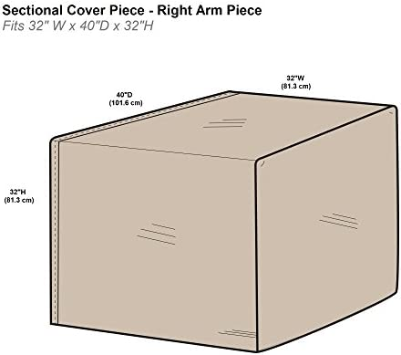 Best Protective Covers Inc. Modular Sectional Sofa Cover, Right Arm Piece, 32\