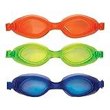 Swim Ways Pools Bewertung und Vergleich
