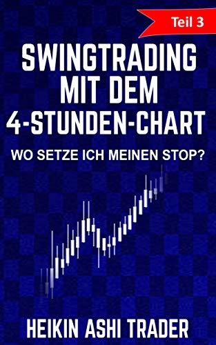 Swingtrading mit dem 4-Stunden-Chart 3: Teil 3: Wo setze ich meinen Stop?
