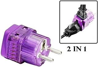 Regvolt AC Power Travel Adapter Plug for Europe like France, Germany, Spain, Turkey, Portugal, Poland, Austria, Belgium, Sweden, Norway, South Korea, Netherlands. Grounded 2 in 1