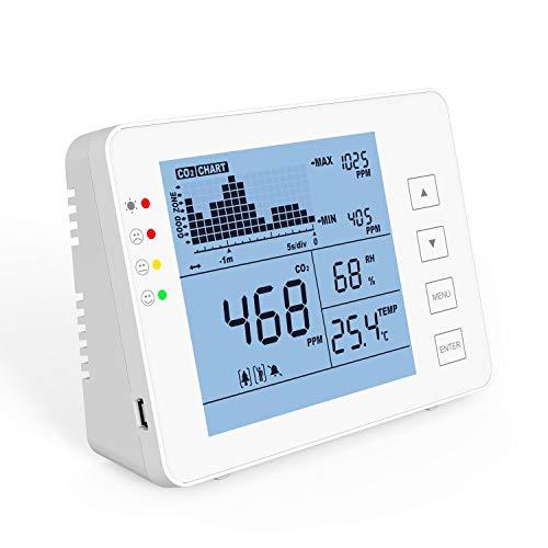 NMVB Indoor CO2 Meter, Temperatur und Relative Luftfeuchtigkeit Wandmontierbarer Kohlendioxid-Detektor, Desktop-Luftqualitätsmonitor, 0~5000PM-Bereich, NDIR-Sensor (Color : Black)