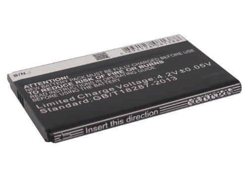 CS-PRX110CL Akku 1500mAh Kompatibel mit [PANASONIC] KX-PRX110, KX-PRX110GW, KX-PRX120, KX-PRX120GW, KX-PRX150, KX-PRX150GW Ersetzt KX-PRA10, KX-PRA10EX, KX-PRX110, KX-PRX120, KX-PRX150