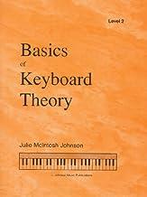 BKT2 - Basics of Keyboard Theory - Level 2