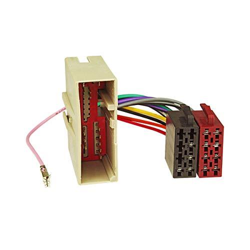 tomzz Audio 7015-003 Radio Adapter Kabel passend für Ford Fiesta, Fusion, Lincoln, Mercury ab 2002 auf 16pol ISO Norm