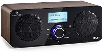 10 Mejor Radio Iluman En Vivo Para Escuchar de 2020 – Mejor valorados y revisados