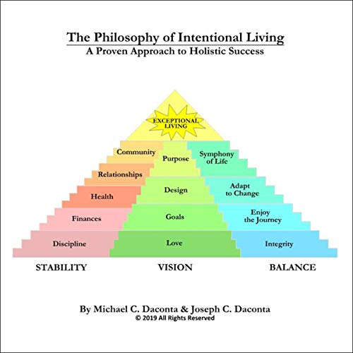 The Philosophy of Intentional Living Titelbild