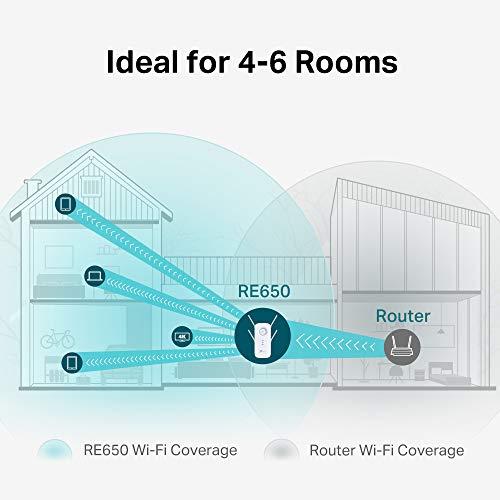 TP-Link RE650 AC2600 Dualband Gigabit WLAN Repeater (4x4 MU-MIMO, Beamforming, WiFi Extender, 2,4GHz und 5GHz gleichzeitig, Signalstärkeanzeige, AP Modus)