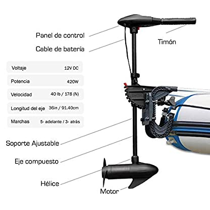 Elektromotor optimal für Belly Boote