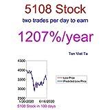 Price-Forecasting Models for Bridgestone Corp 5108 Stock (Nikkei 225 Components) (English Edition)