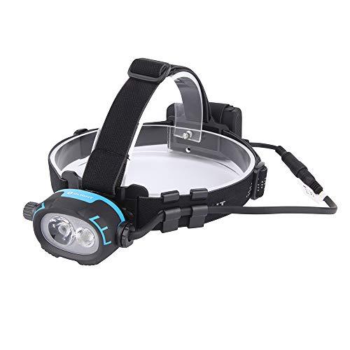Olight Linterna Frontal LED H27E 1500 Lum